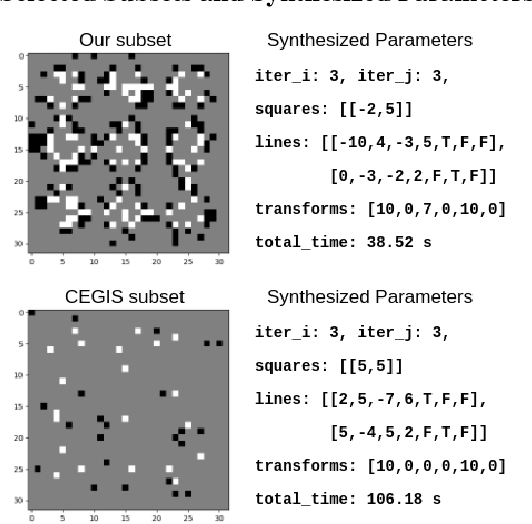 Figure 2 for Selecting Representative Examples for Program Synthesis