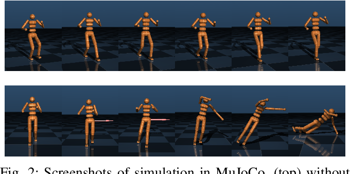 Figure 2 for Trajectory Optimization for Robust Humanoid Locomotion with Sample-Efficient Learning