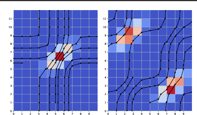 Figure 2 for Deterministic Gibbs Sampling via Ordinary Differential Equations