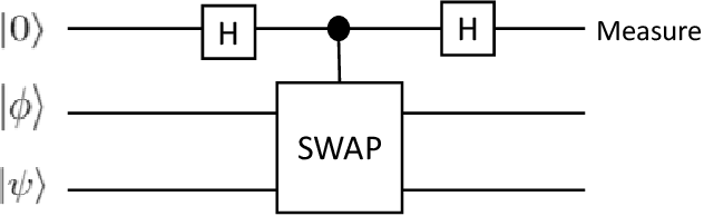 Figure 1 for Quantum neural networks with deep residual learning