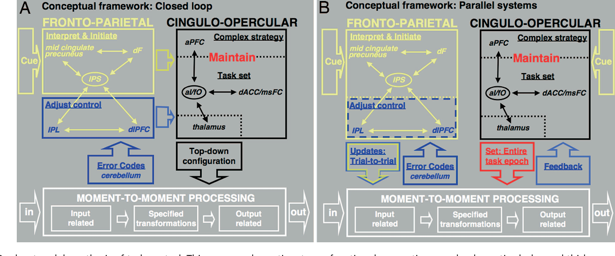 conceptual framework using input process output a conceptual framework ipo diagram: input process output the conceptual framework of this study is composed of different segments, which are to be discussed in the following section.