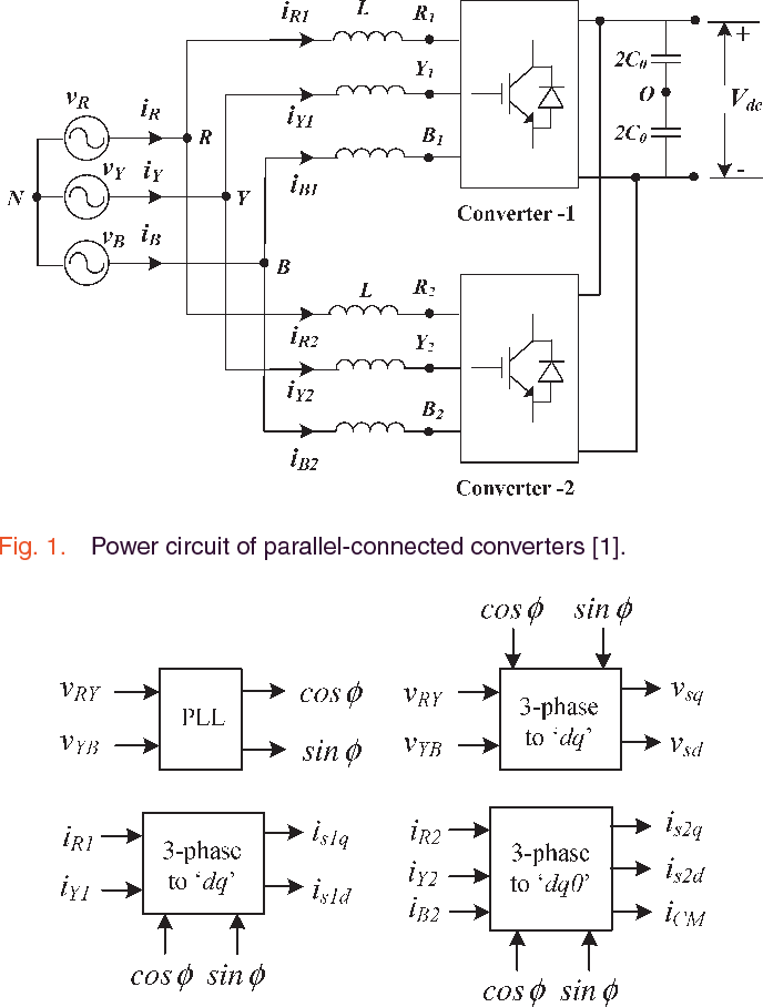 Figure 1 From Common Mode Injection Pwm For Parallel Converters