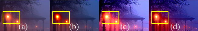 Figure 4 for LED2Net: Deep Illumination-aware Dehazing with Low-light and Detail Enhancement