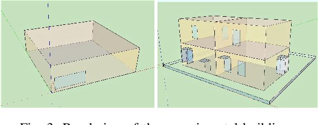 Figure 3 for Model-assisted Learning-based Framework for Sensor Fault-Tolerant Building HVAC Control