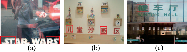 Figure 1 for Character Proposal Network for Robust Text Extraction