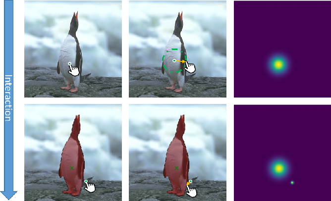 Figure 3 for Interactive Object Segmentation with Dynamic Click Transform