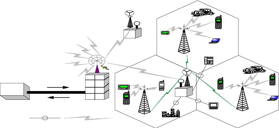 Figure 1: Proposed Hybrid FSO/RF Architecture