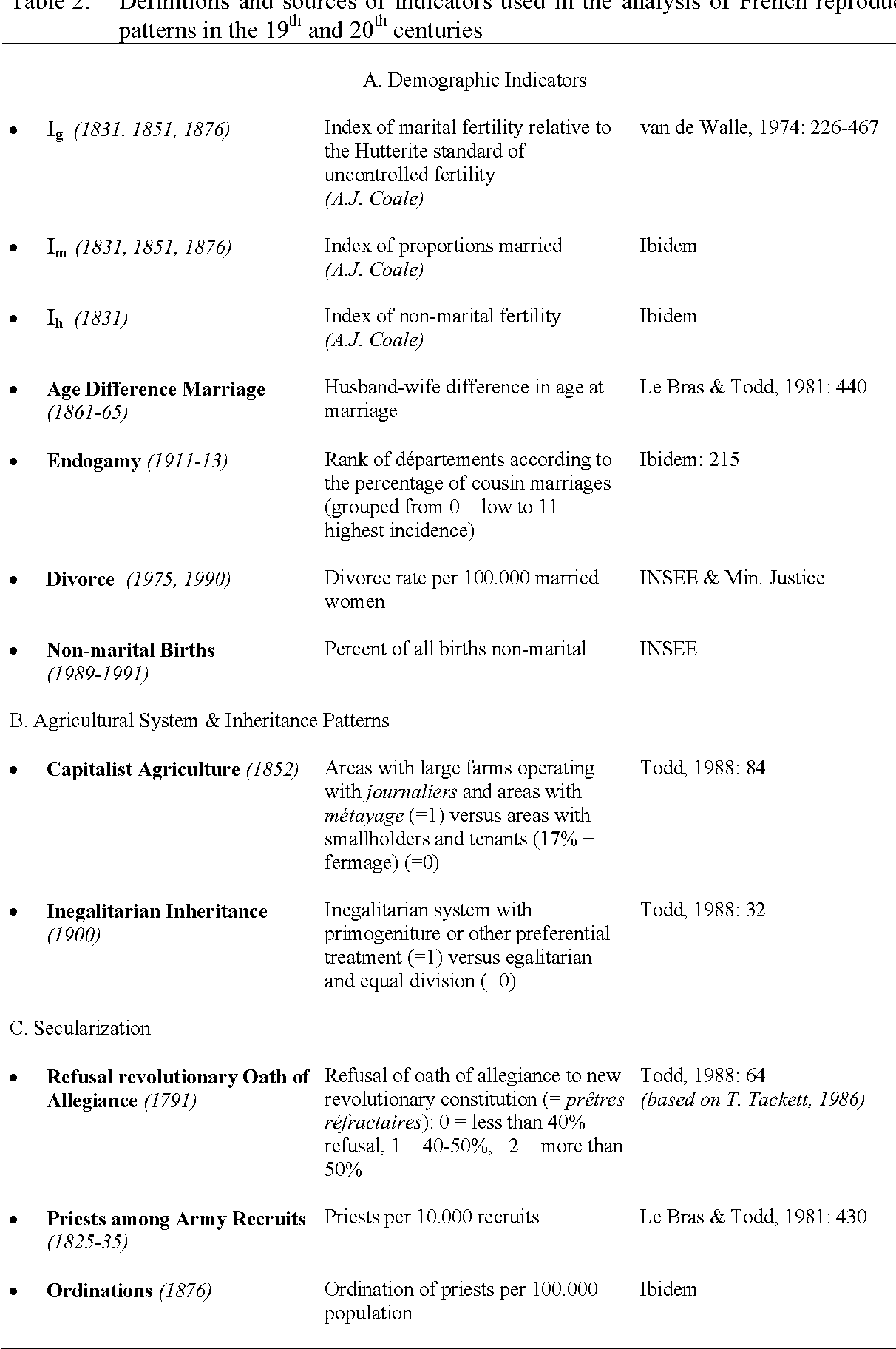 Table 2 from From the First to the Second Demographic Transition: An