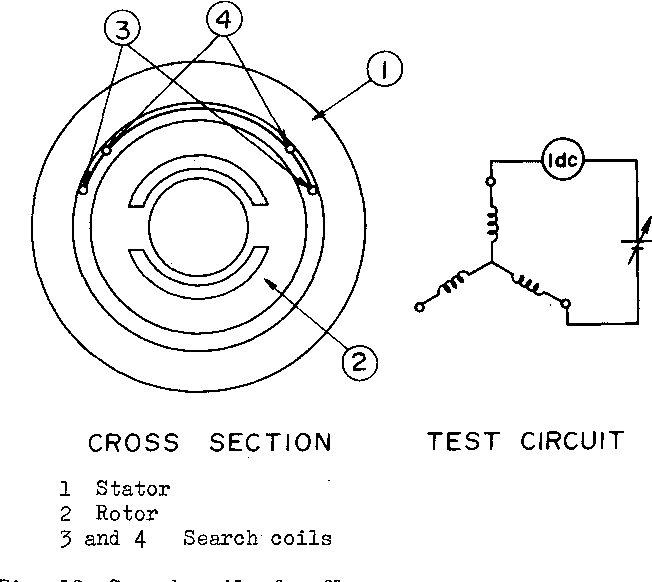 Figure 10 from Development of a High Speed 2-Pole Permanent