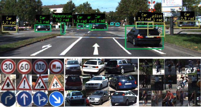 Figure 1 for Fast detection of multiple objects in traffic scenes with a common detection framework