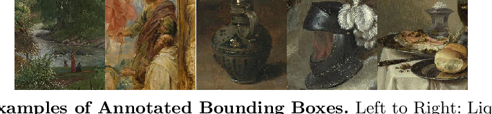 Figure 3 for Insights From A Large-Scale Database of Material Depictions In Paintings