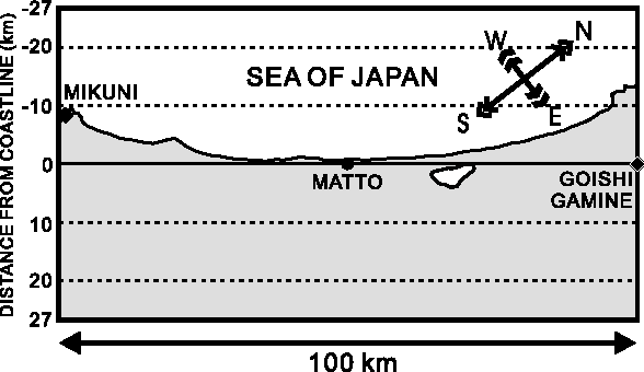 Figure 2: A region in which the classification of the precipitation particles is applied to investigate their geographical distribution. Coordinates of this region are rotated to be parallel to the coastline.