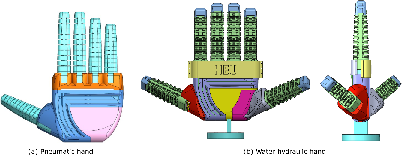 Figure 2 for Underwater Soft Robotic Hand with Multi-Source Coupling Bio-Inspired Soft Palm and Six Fingers Driven by Water Hydraulic