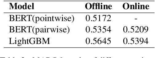 Figure 3 for A Hybrid BERT and LightGBM based Model for Predicting Emotion GIF Categories on Twitter