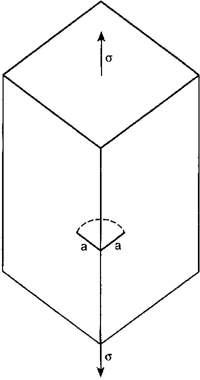 Figure 3 from Stress Analysis, Crack Propagation and Stress