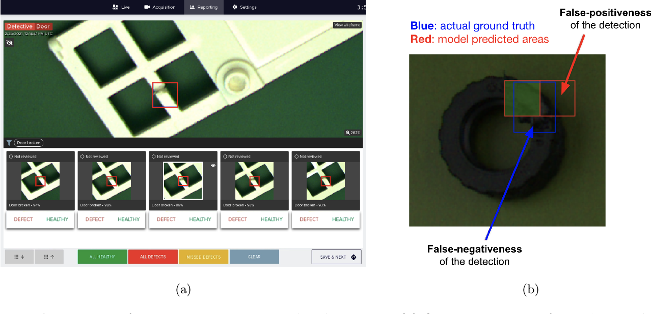 Figure 1 for Active learning using weakly supervised signals for quality inspection