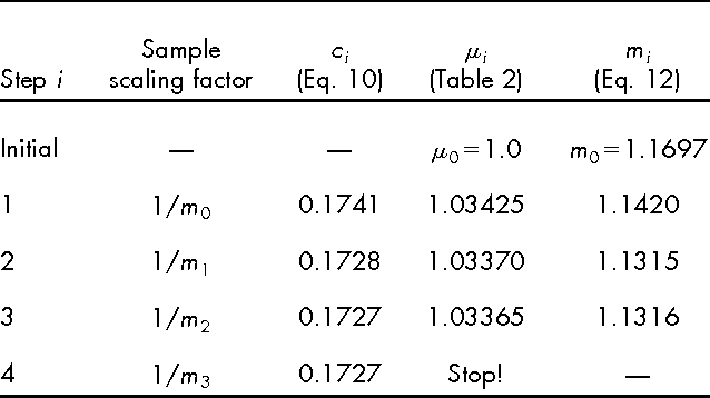 Table 3 Step-by-step illustration of the iterative estimation.