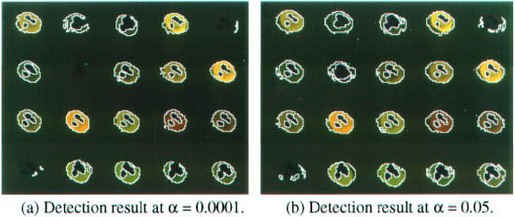 Fig. 4 Target detection results at different significant levels.
