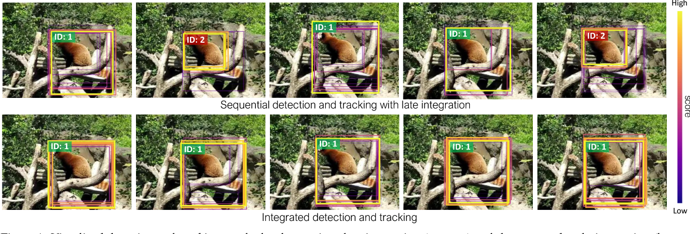 Figure 1 for Integrated Object Detection and Tracking with Tracklet-Conditioned Detection