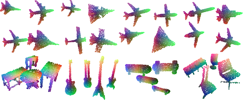Figure 3 for Mapping in a cycle: Sinkhorn regularized unsupervised learning for point cloud shapes