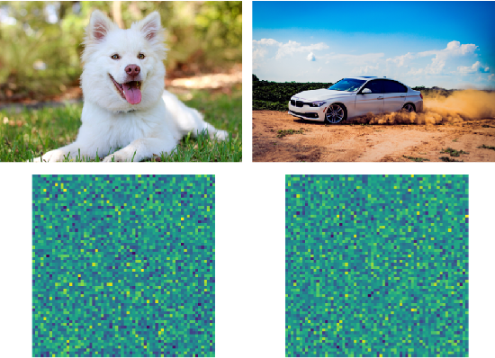 Figure 4 for Emergent Multi-Agent Communication in the Deep Learning Era