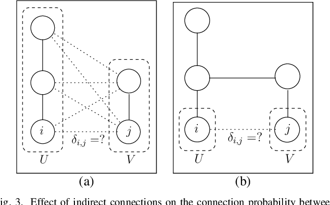 Figure 3 for POMDP Manipulation Planning under Object Composition Uncertainty