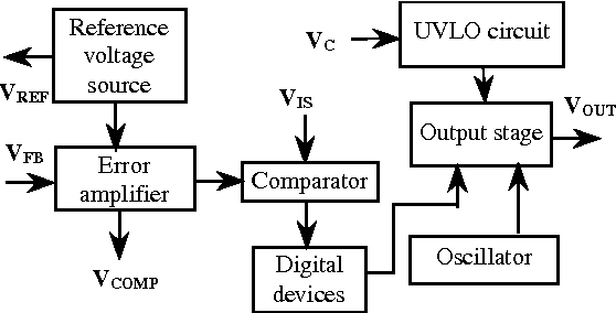 Figure 2 from Spice-aided modelling of the UC3842 current mode PWM