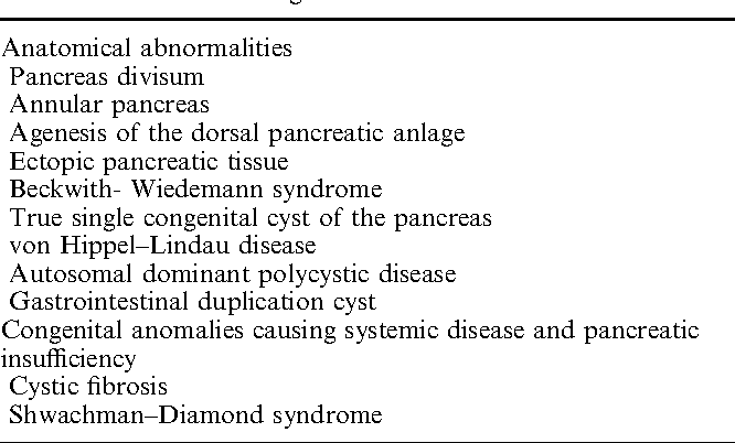 Table 4 Overview of congenital anomalies