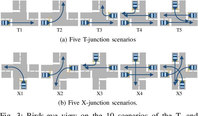 Figure 3 for Traffic Control Gesture Recognition for Autonomous Vehicles