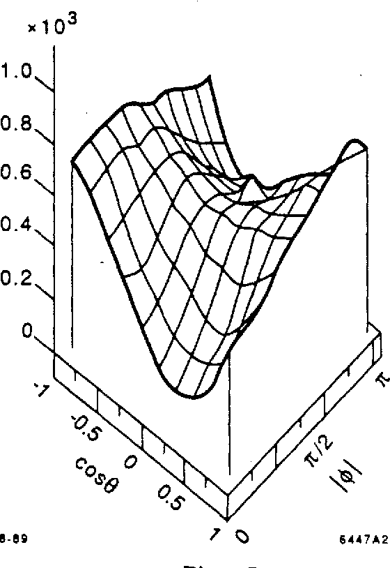 Figure 3 From Semileptonic Charm Decay At A Tau Charm Factory