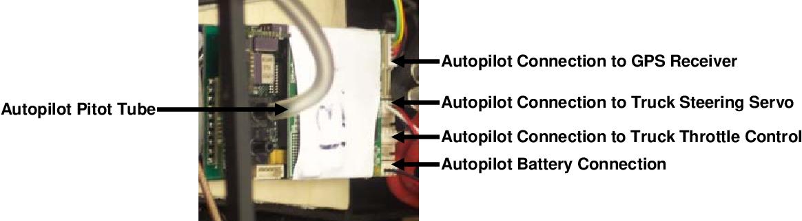 PDF] Development of an Experimental Platform for Testing