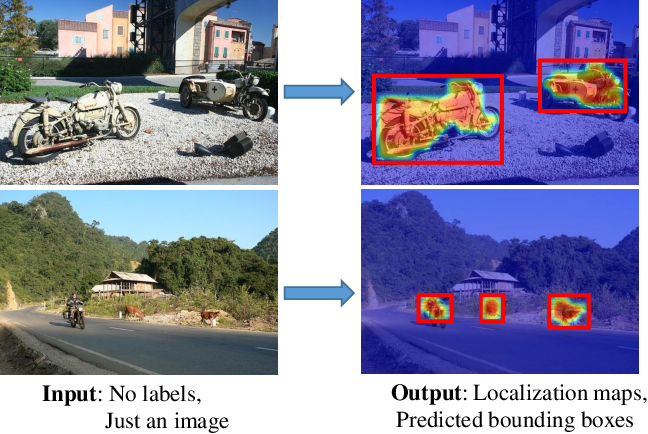 Figure 1 for Mining Objects: Fully Unsupervised Object Discovery and Localization From a Single Image