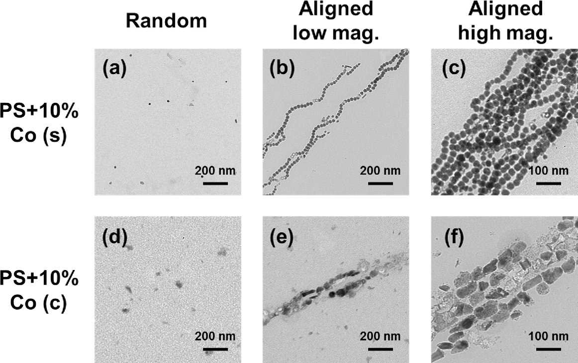 Figure 5. TEM images of PS+10%Co thin films containing spherical Co nanoparticles randomly distributed (a); aligned single chains (low magnification) (b); aligned chain line bundles (high magnification) (c); and cylindrical Co nanoparticles randomly distributed (d); aligned single chains (low magnification) (e); and aligned chain line bundles (high magnification) (f). Low and high magnification images were taken at different regions, that also illustrate the range in diversity of the chain bundles.
