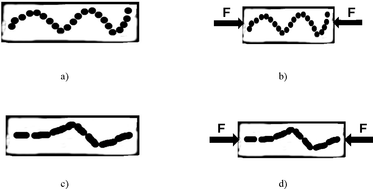 Figure 9. Schematic demonstration of the effect of the particle shape on the films compression characteristics at a constant applied compression force for the films containing spherical nanoparticles at the initial state (a) and after the film compression (b) and cylindrical nanoparticles at the initial state (c) and after the film compression (d). Borders are darkened to highlight film edges.