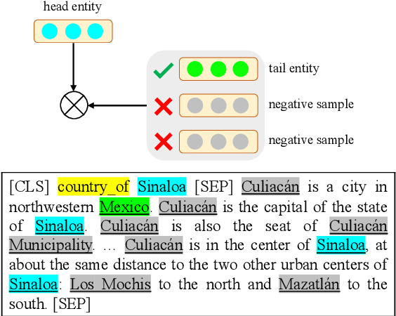 Figure 3 for ERICA: Improving Entity and Relation Understanding for Pre-trained Language Models via Contrastive Learning