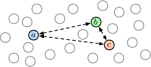 Figure 3 for Comparison-Based Choices