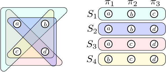 Figure 2 for Comparison-Based Choices