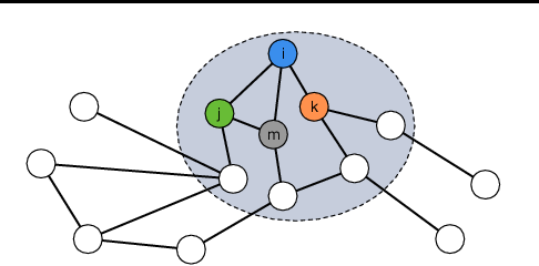 Figure 1 for Generative Causal Explanations for Graph Neural Networks