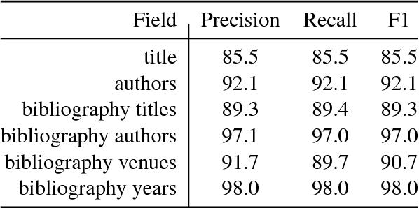 Figure 2 for Construction of the Literature Graph in Semantic Scholar
