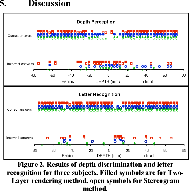 Figure 2 From Barabas P 3 Evaluation Of Rendering Algorithms For