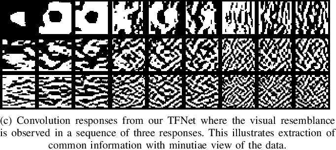 Figure 1 for Attn-HybridNet: Improving Discriminability of Hybrid Features with Attention Fusion