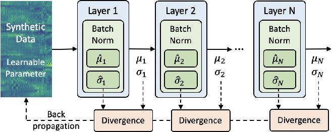Figure 1 for Q-ASR: Integer-only Zero-shot Quantization for Efficient Speech Recognition