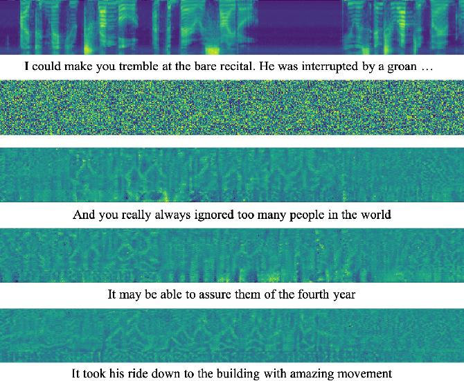 Figure 3 for Q-ASR: Integer-only Zero-shot Quantization for Efficient Speech Recognition