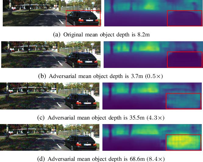 Figure 1 for Adversarial Attacks on Monocular Depth Estimation