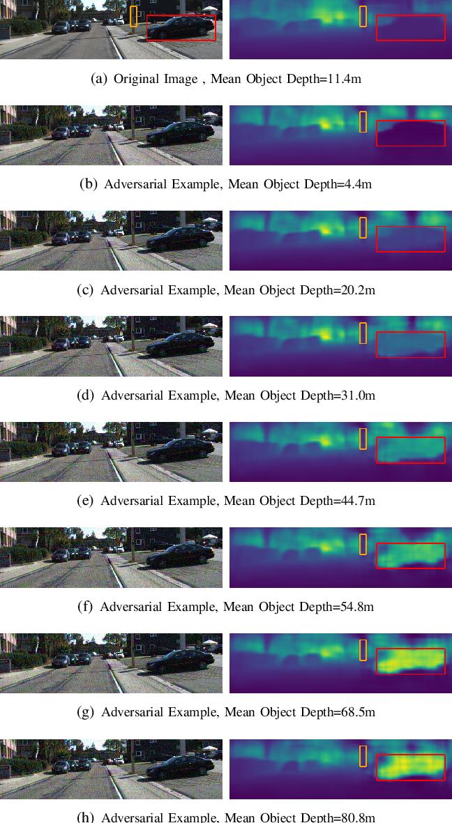 Figure 2 for Adversarial Attacks on Monocular Depth Estimation