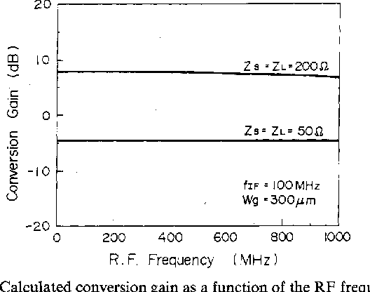 Figure 4 from A GaAs double-balanced dual-gate FET mixer IC