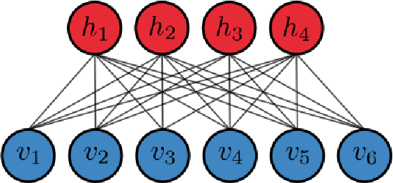 Figure 1 for Discriminating modelling approaches for Point in Time Economic Scenario Generation