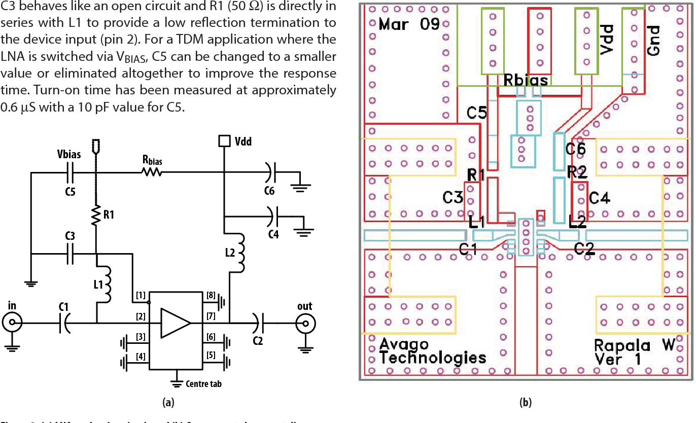 Figure 6 From Mga 635 P 8 Gaas Ephemt Mmic 2 5 Ghz Low Noise Using A Monolithic Microwave Integrated Circuit As 50 Mhz