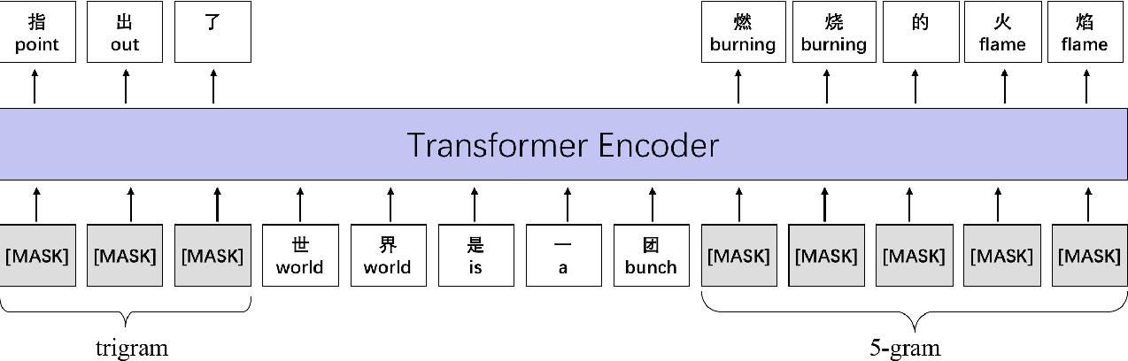 Figure 1 for BURT: BERT-inspired Universal Representation from Learning Meaningful Segment