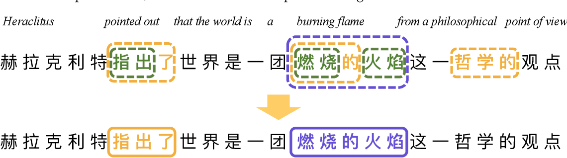 Figure 3 for BURT: BERT-inspired Universal Representation from Learning Meaningful Segment